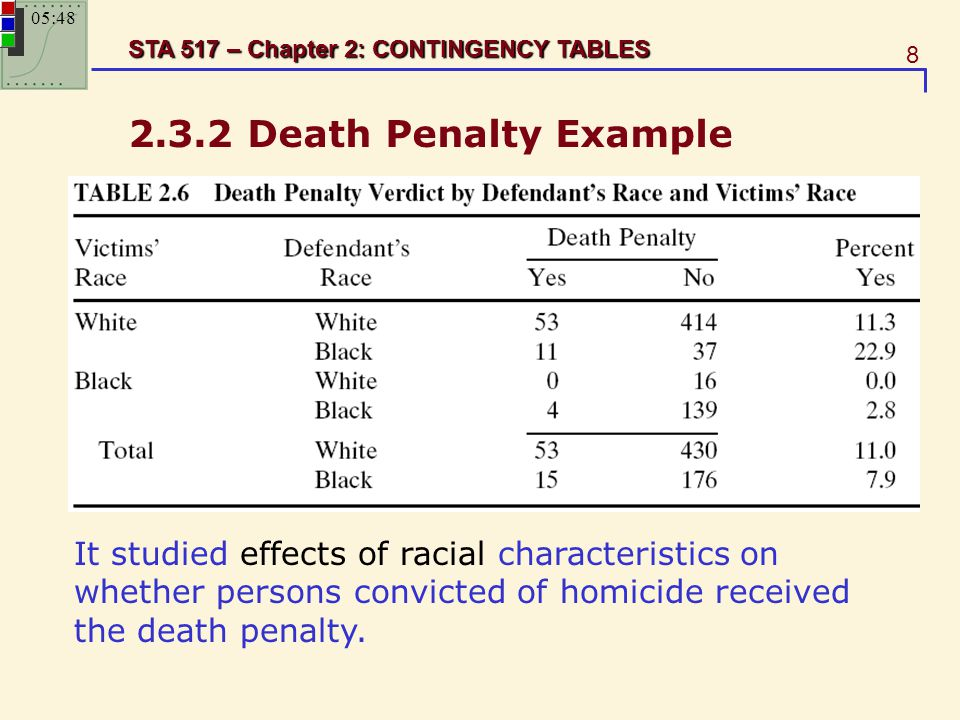 23:11 2.3.2 Death Penalty Example.
