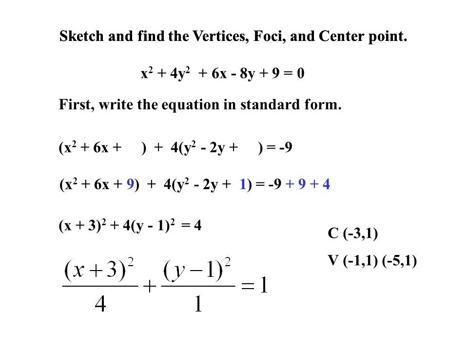 Sketch and find the Vertices, Foci, and Center point.