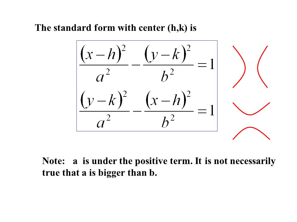 The standard form with center (h,k) is