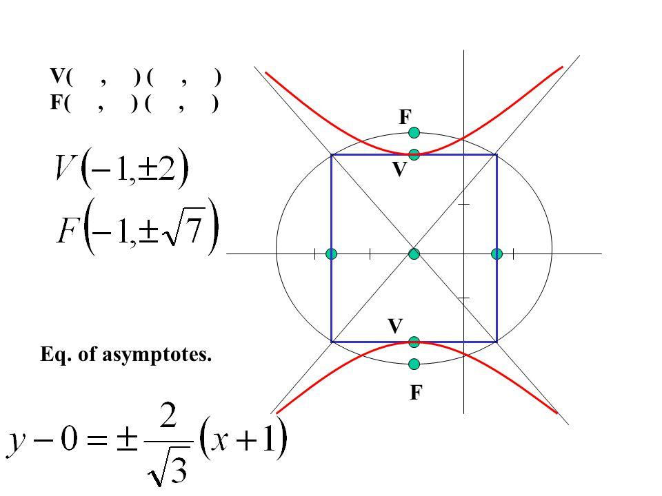 V( , ) ( , ) F( , ) ( , ) F V V Eq. of asymptotes. F