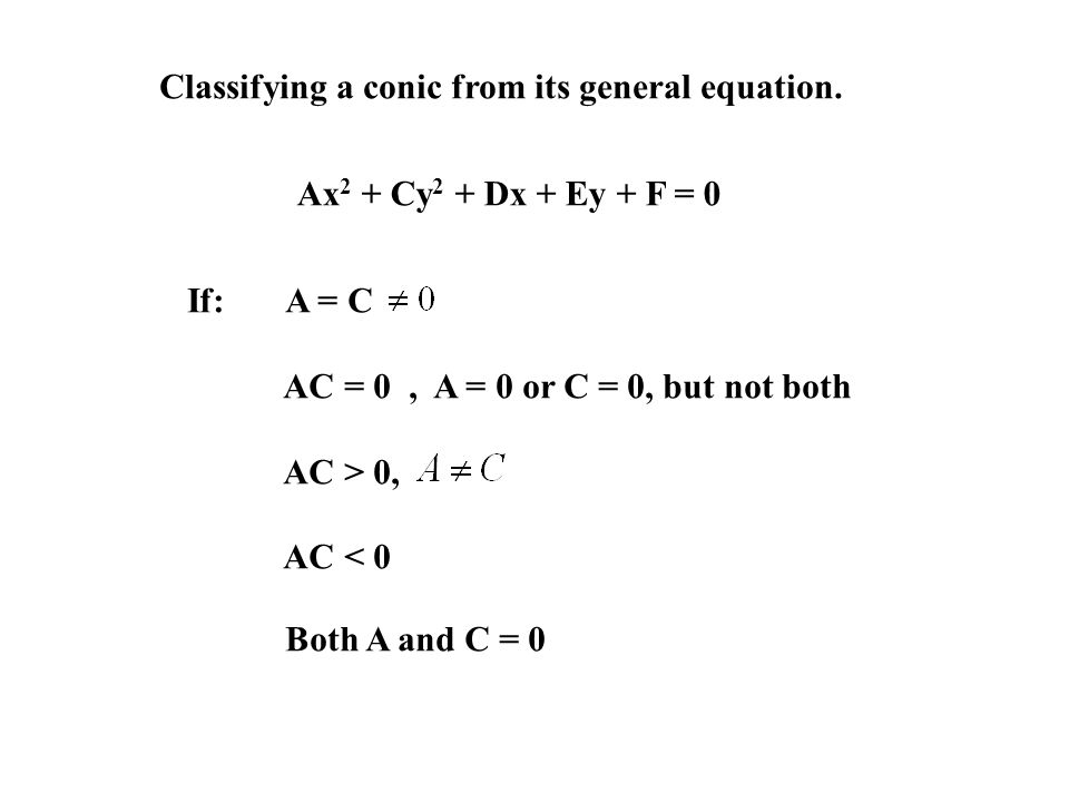 Classifying a conic from its general equation.