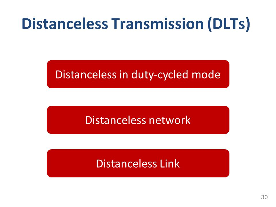 Distanceless Transmission (DLTs)