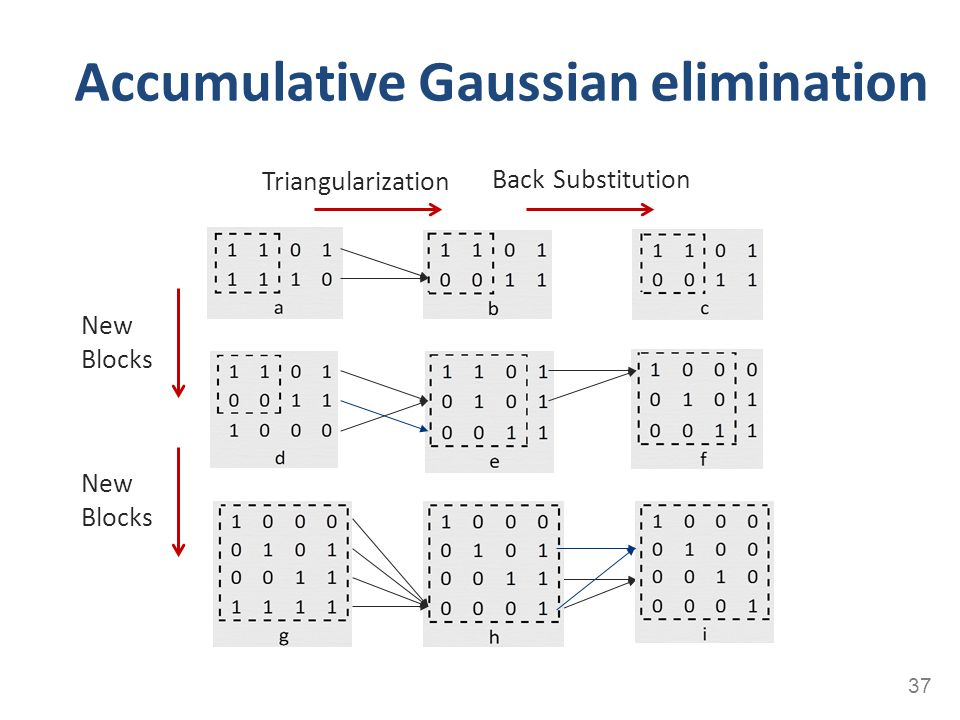 Accumulative Gaussian elimination