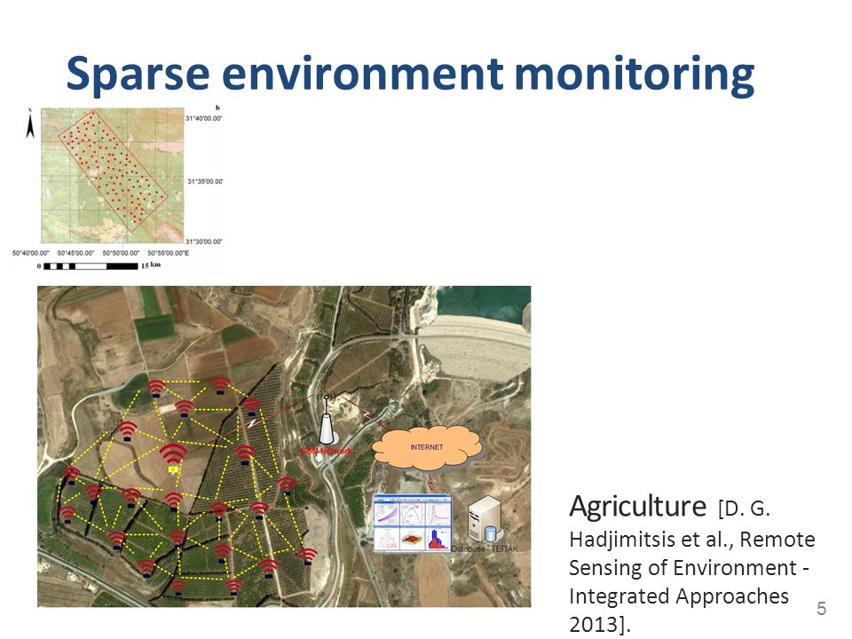 Sparse environment monitoring