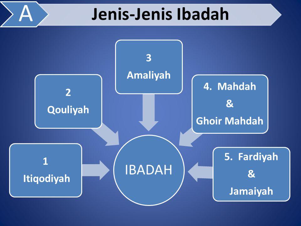 A Jenis-Jenis Ibadah IBADAH Itiqodiyah 1 Qouliyah 2 Amaliyah 3