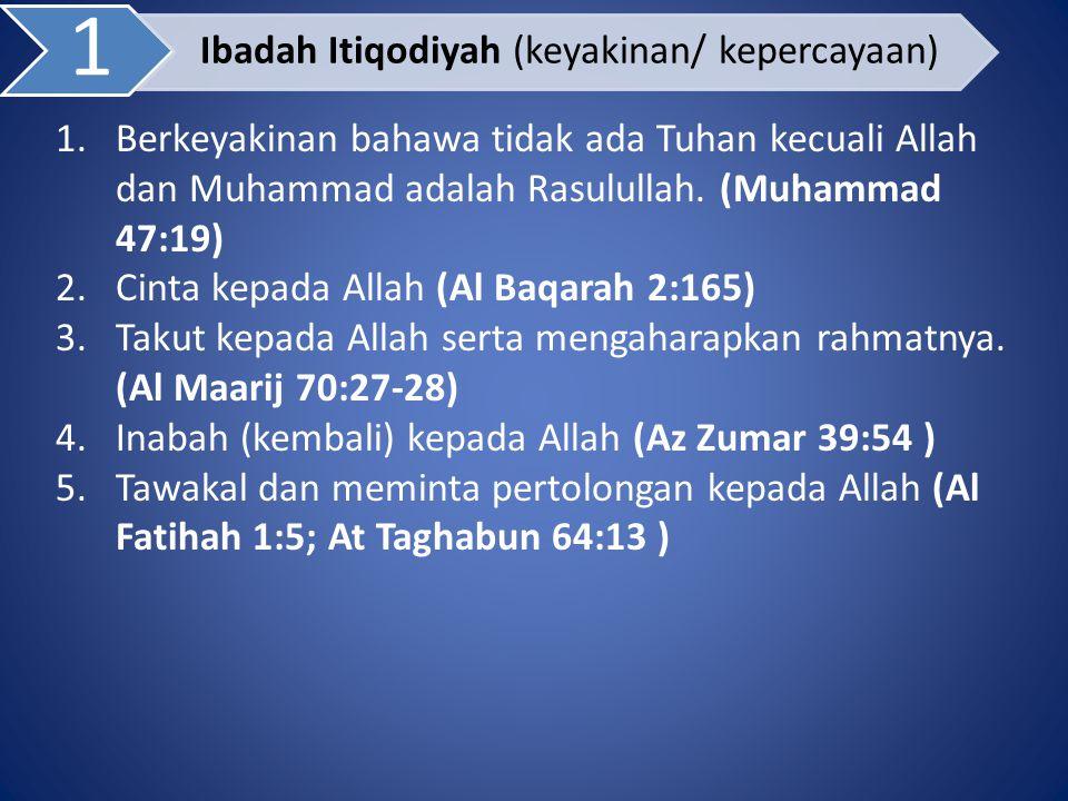 Ibadah Itiqodiyah (keyakinan/ kepercayaan)
