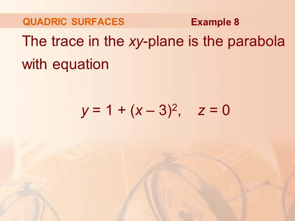 QUADRIC SURFACES Example 8.