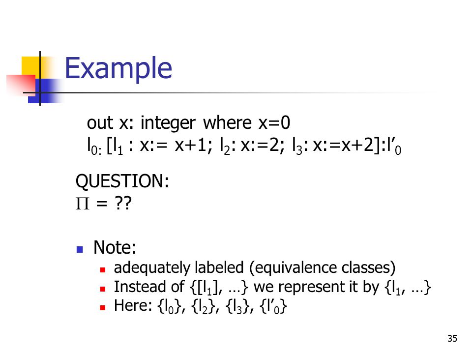 Example out x: integer where x=0