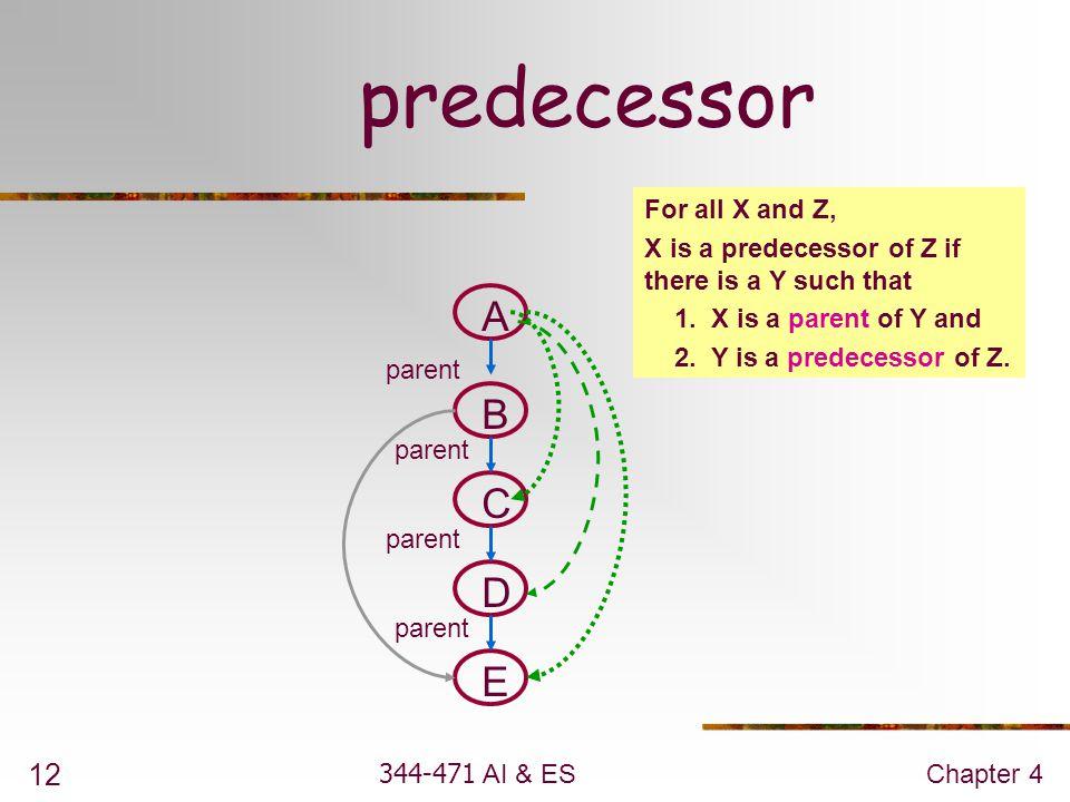 predecessor A B C D E For all X and Z,