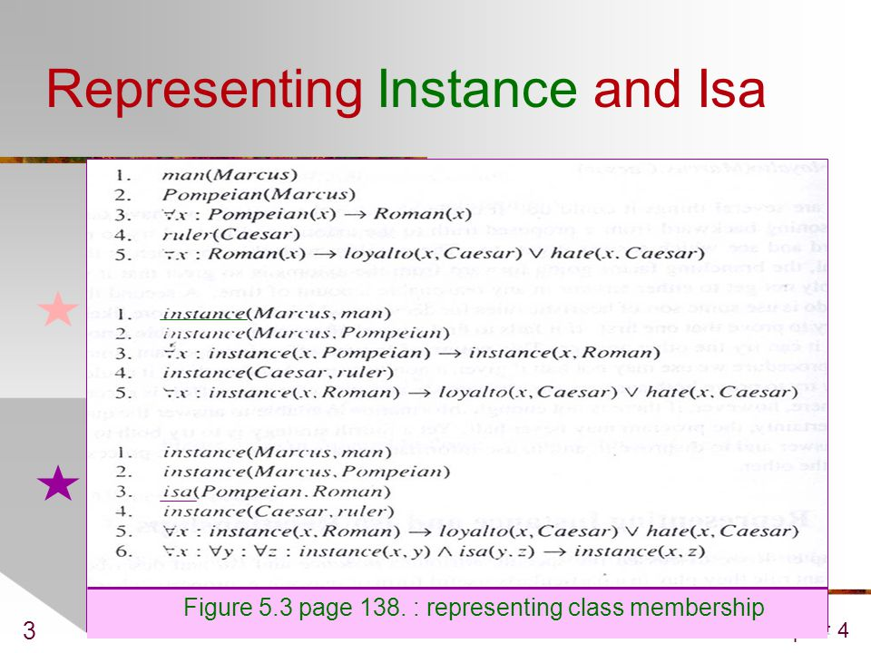 Representing Instance and Isa