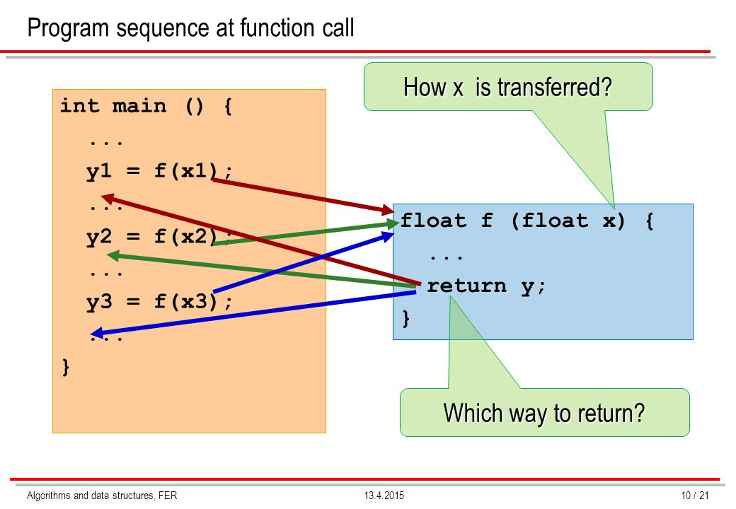 Program sequence at function call