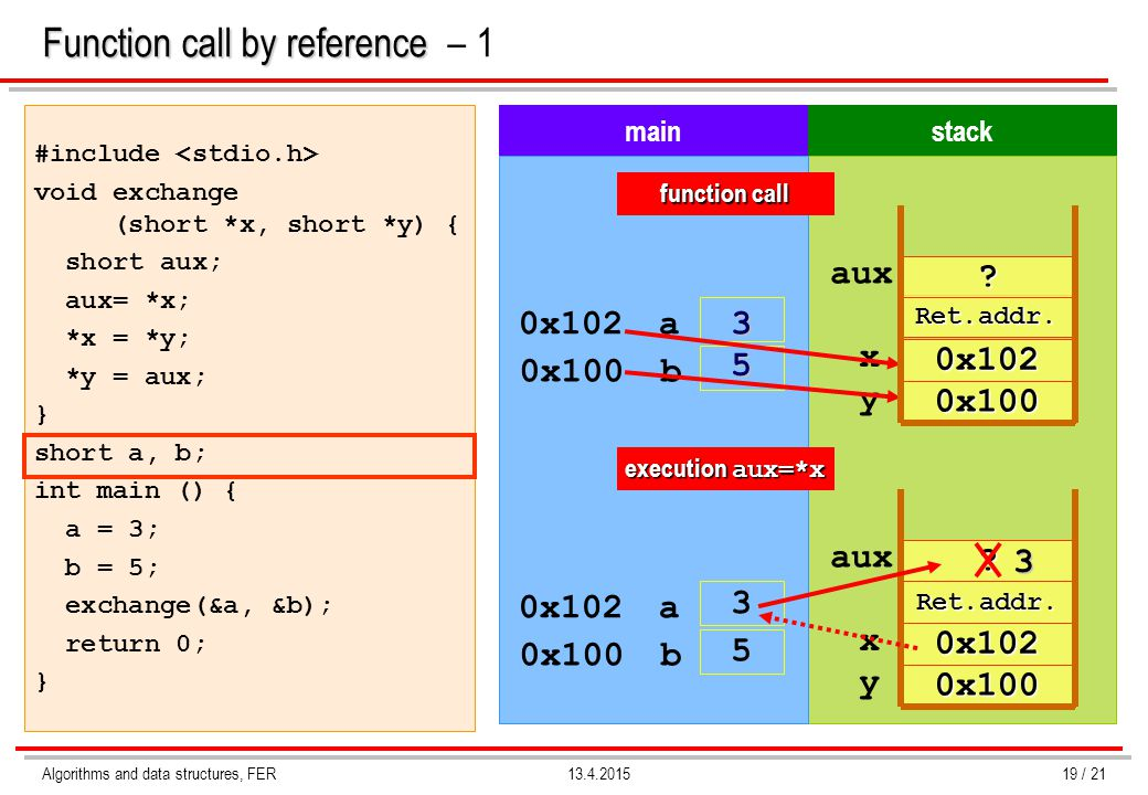 Function call by reference – 1