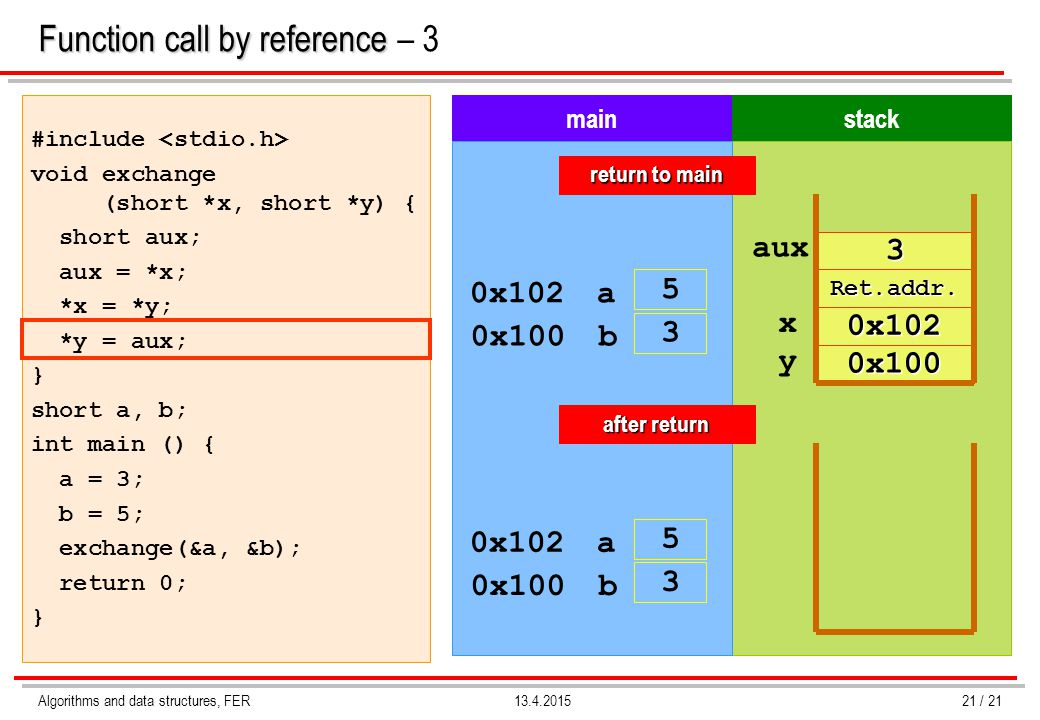 Function call by reference – 3