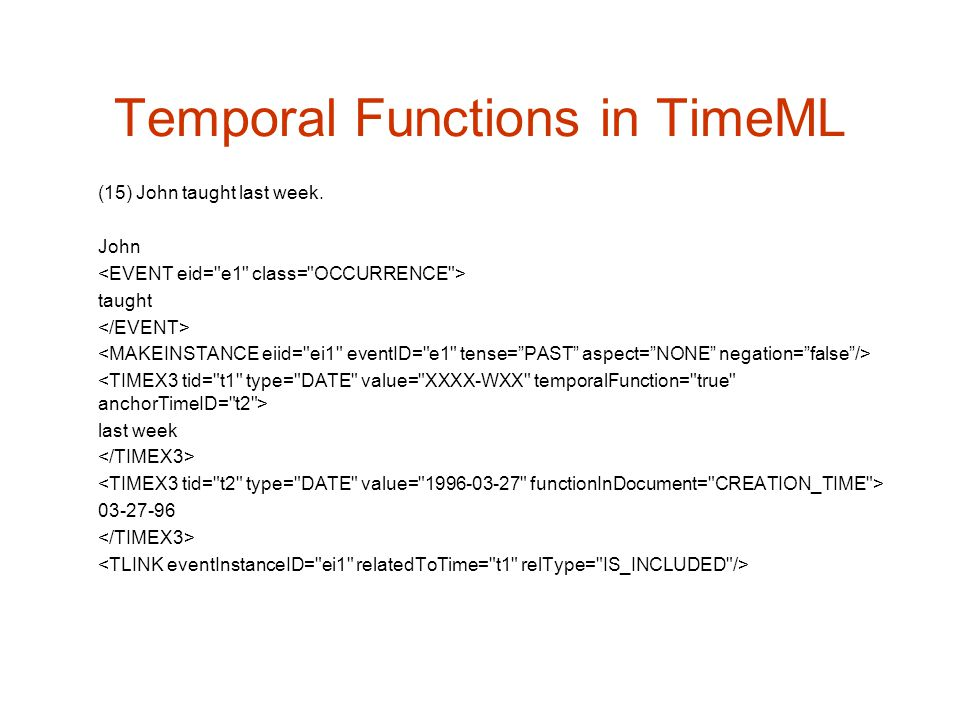 Temporal Functions in TimeML