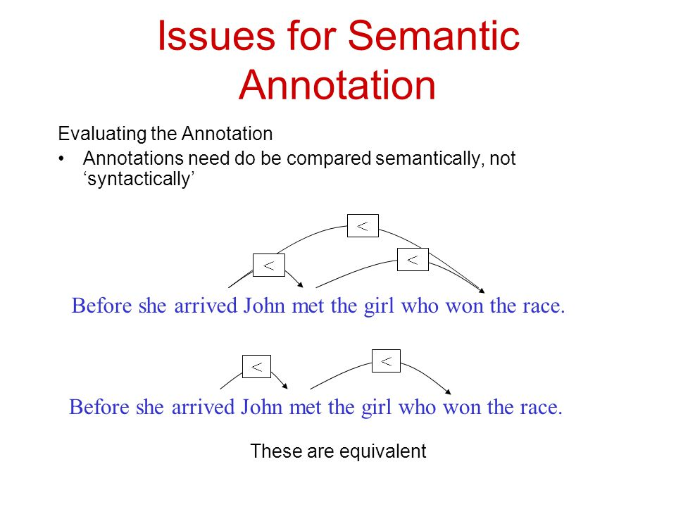 Issues for Semantic Annotation
