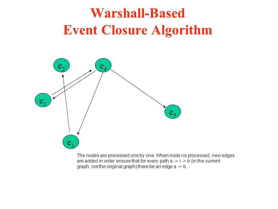 Warshall-Based Event Closure Algorithm