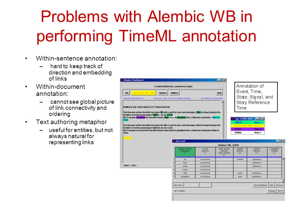 Problems with Alembic WB in performing TimeML annotation