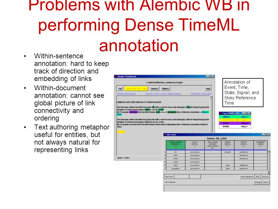 Problems with Alembic WB in performing Dense TimeML annotation