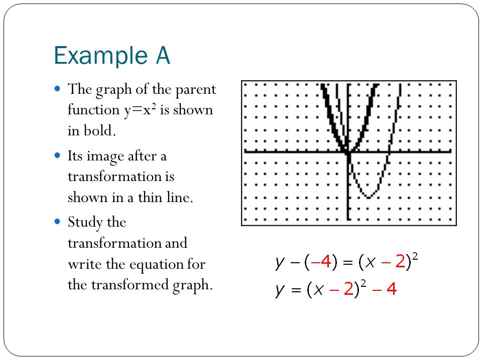 Example A The graph of the parent function y=x2 is shown in bold.