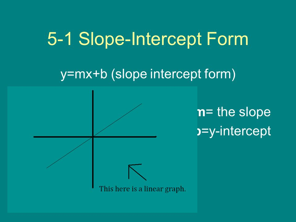 5-1 Slope-Intercept Form