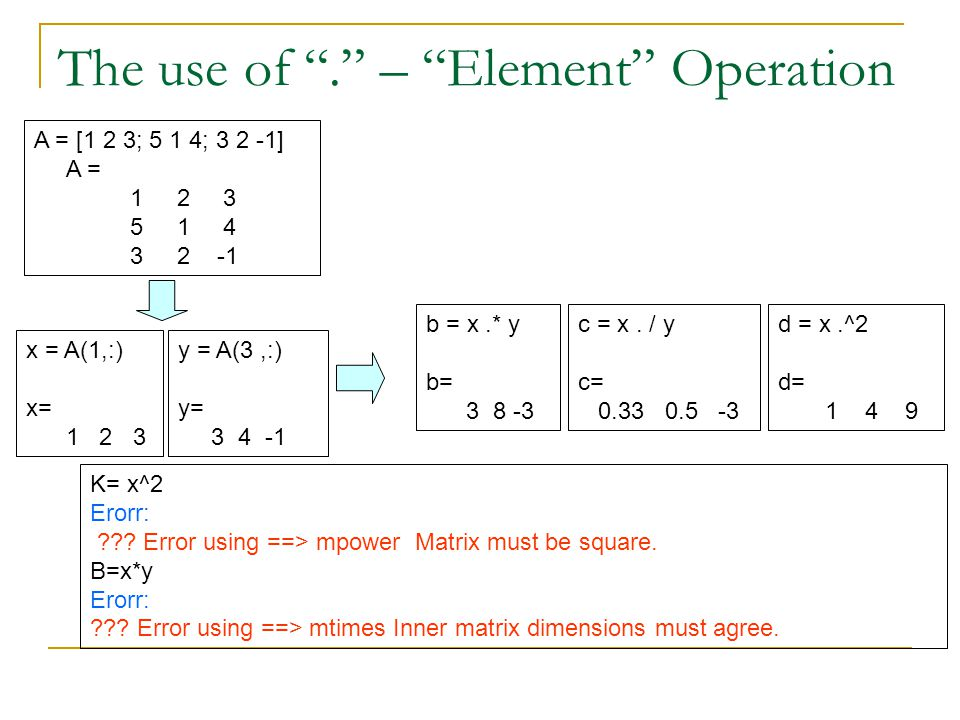 The use of . – Element Operation
