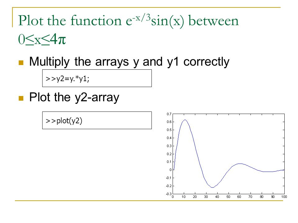 Plot the function e-x/3sin(x) between 0≤x≤4π