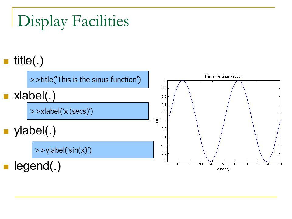 Display Facilities title(.) xlabel(.) ylabel(.) legend(.)