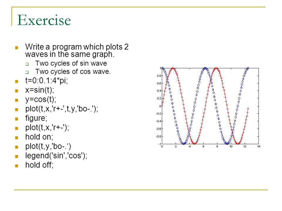 Exercise Write a program which plots 2 waves in the same graph.