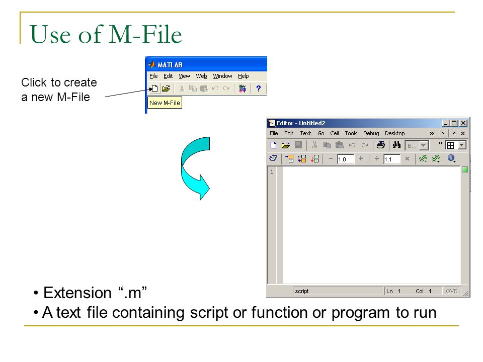 Use of M-File Extension .m