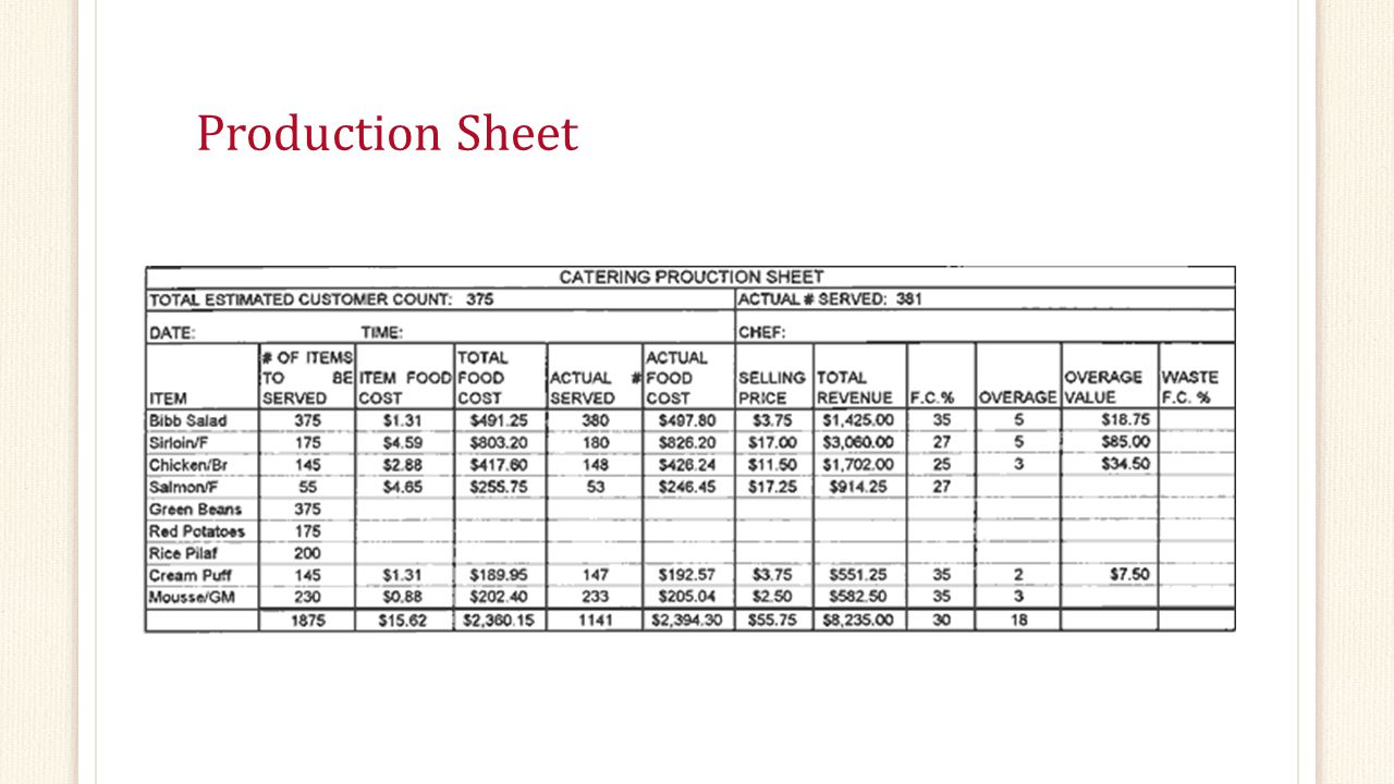 Production Sheet