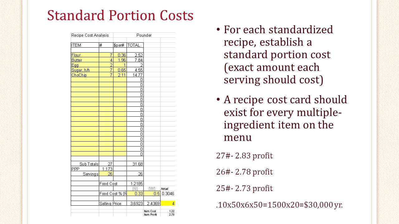 Standard Portion Costs