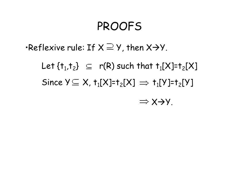 PROOFS Reflexive rule: If X Y, then XY. Let {t1,t2}