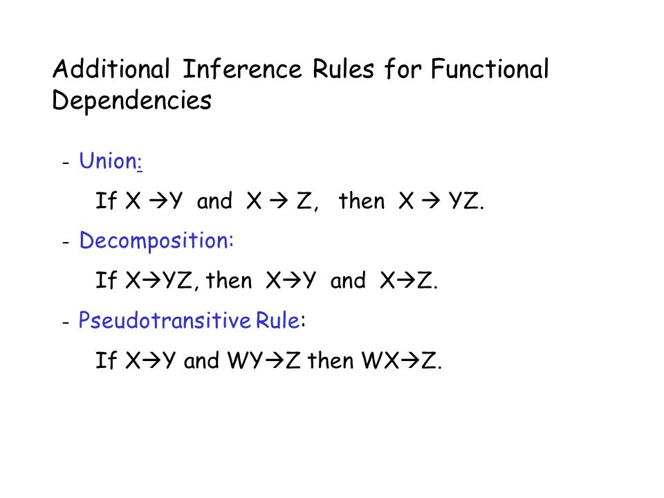 Additional Inference Rules for Functional Dependencies
