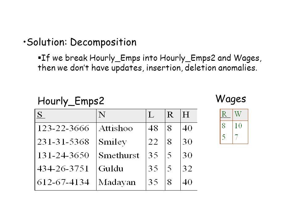 Solution: Decomposition