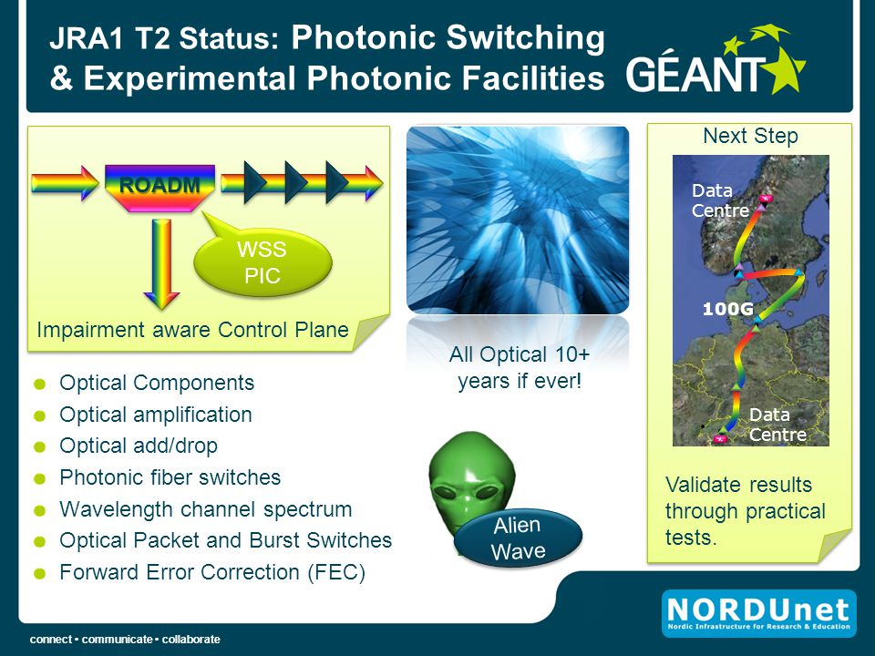 JRA1 T2 Status: Photonic Switching & Experimental Photonic Facilities