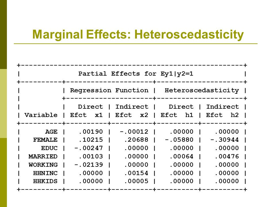 Marginal Effects: Heteroscedasticity