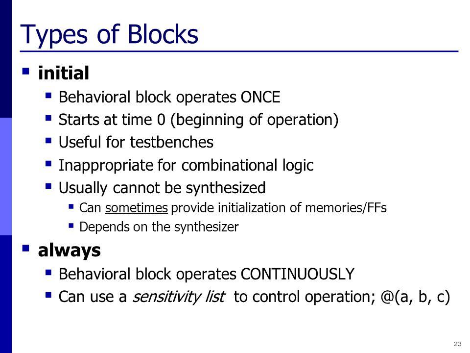 Types of Blocks initial always Behavioral block operates ONCE