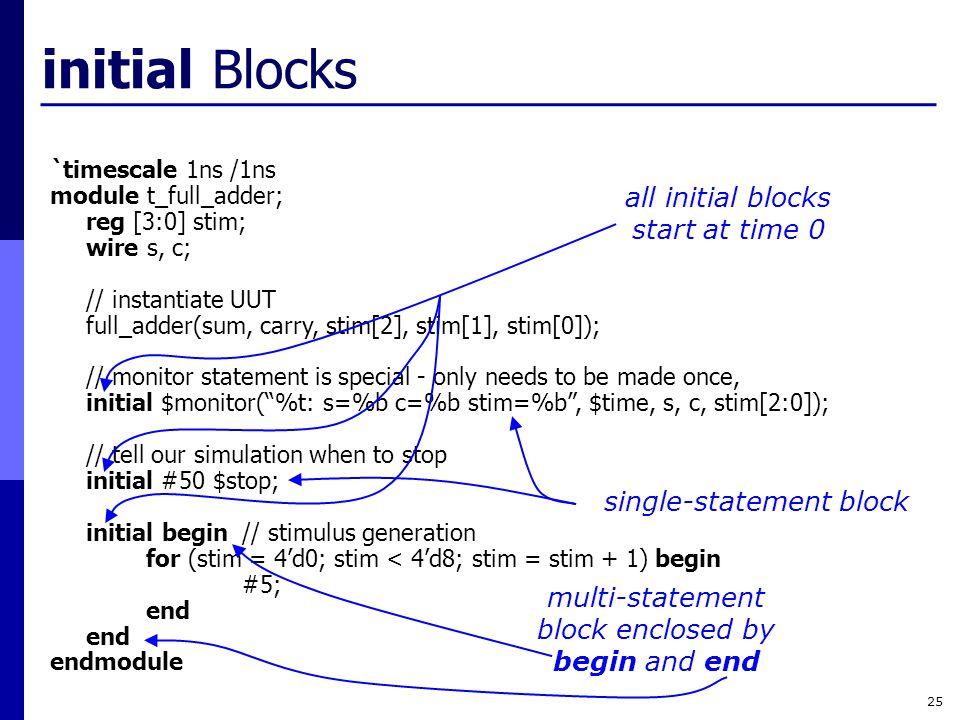 initial Blocks all initial blocks start at time 0