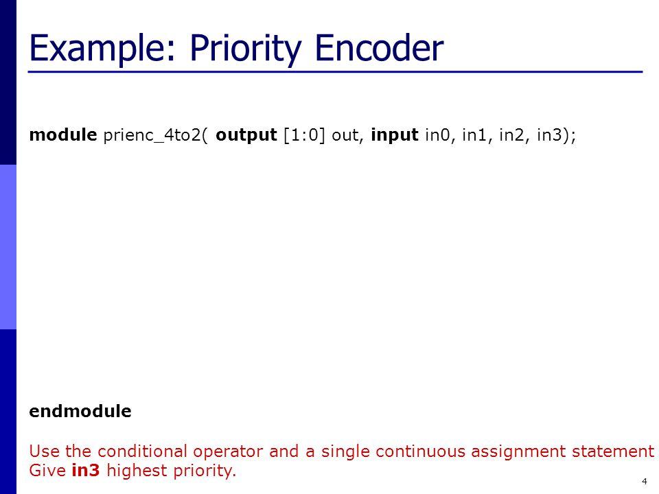Example: Priority Encoder