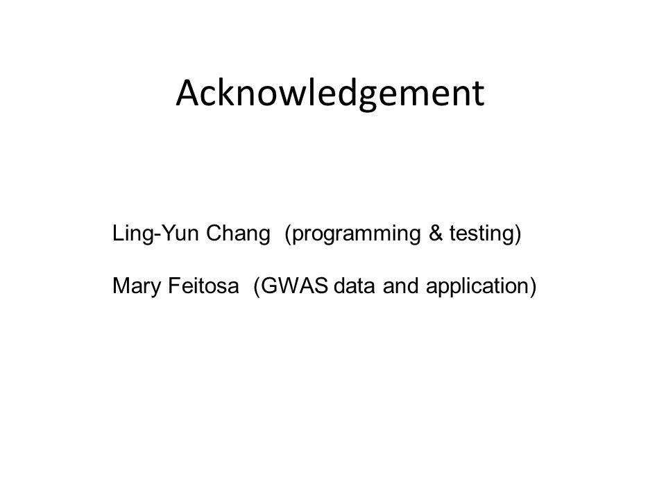 Acknowledgement Ling-Yun Chang (programming & testing)