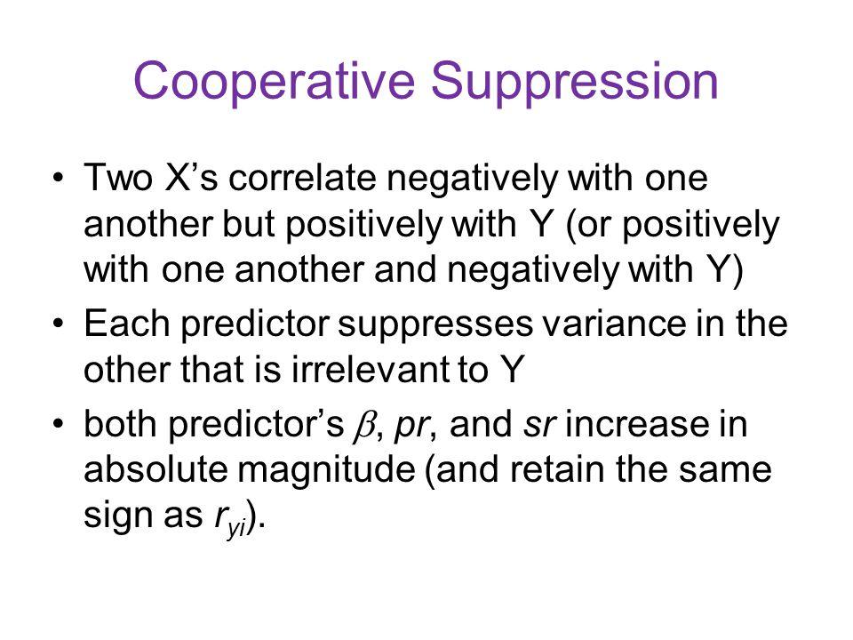 Cooperative Suppression