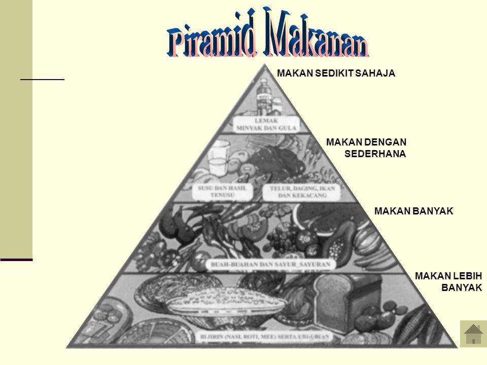 Piramid Makanan MAKAN SEDIKIT SAHAJA MAKAN DENGAN SEDERHANA