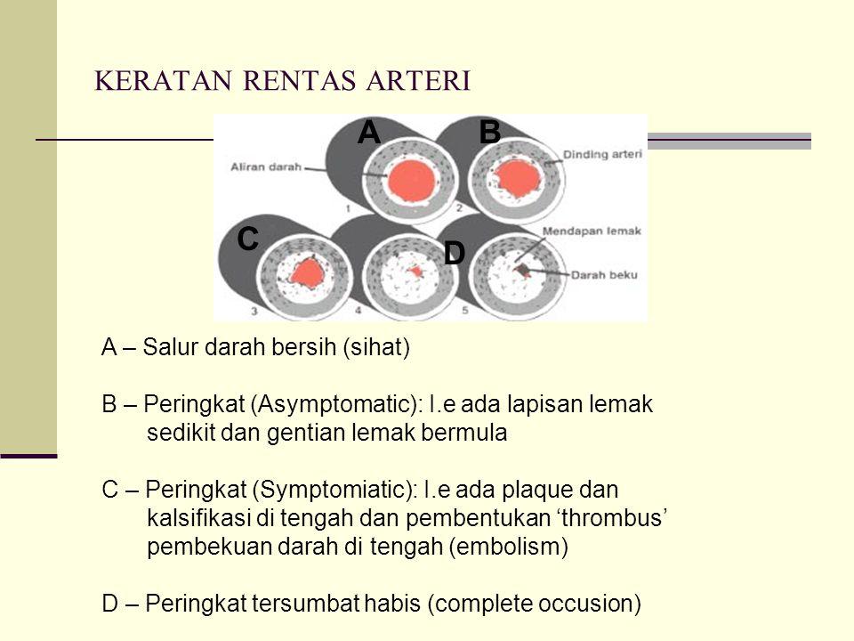 A B C D KERATAN RENTAS ARTERI A – Salur darah bersih (sihat)