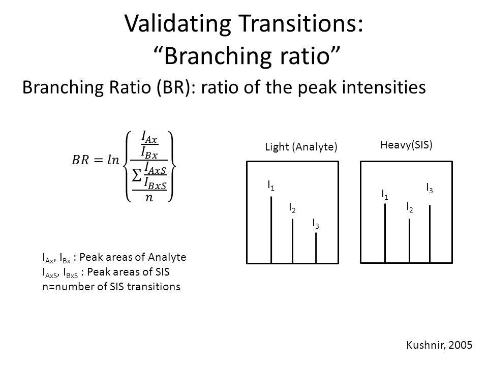 Validating Transitions: Branching ratio