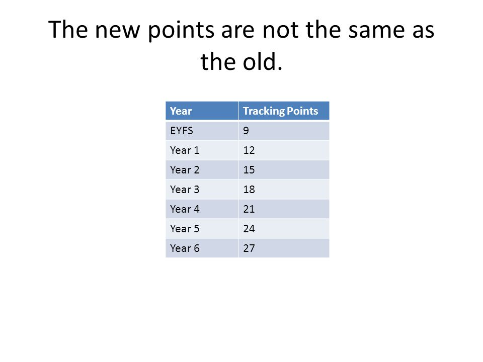 The new points are not the same as the old.
