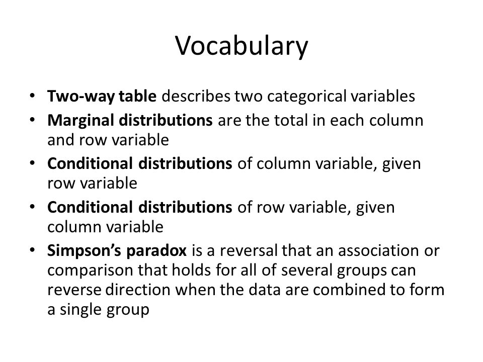Vocabulary Two-way table describes two categorical variables