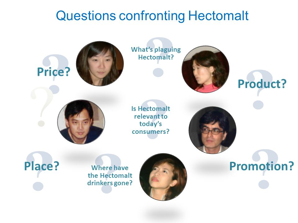 Questions confronting Hectomalt Price Product Place