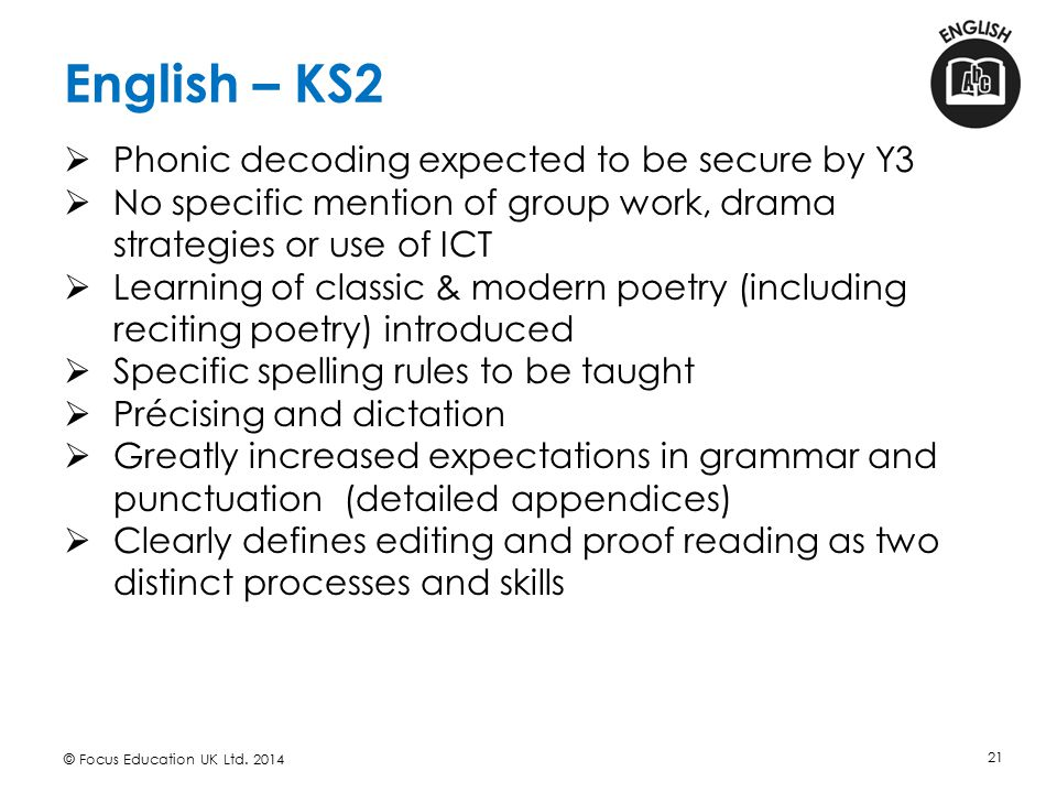 English – KS2 Phonic decoding expected to be secure by Y3