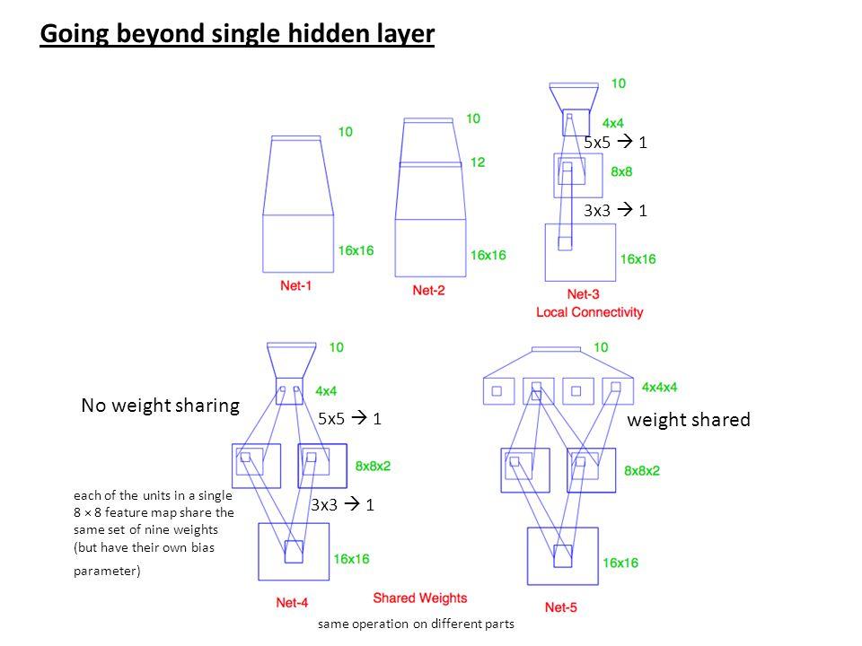 Going beyond single hidden layer