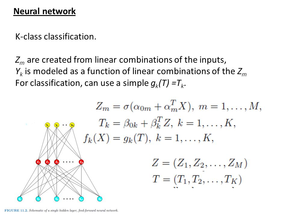Neural network K-class classification. Zm are created from linear combinations of the inputs,